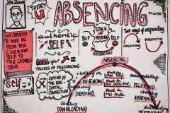 sketchnote-absencing-process