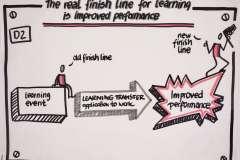 sketchnote-finishline-learning
