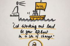 sketchnote-working-out-loud-3