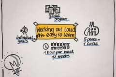 sketchnote-working-out-loud2