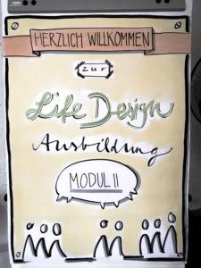 kreativ gestaltes Flipchart mit gelben Hintergrund und bikablo Technik